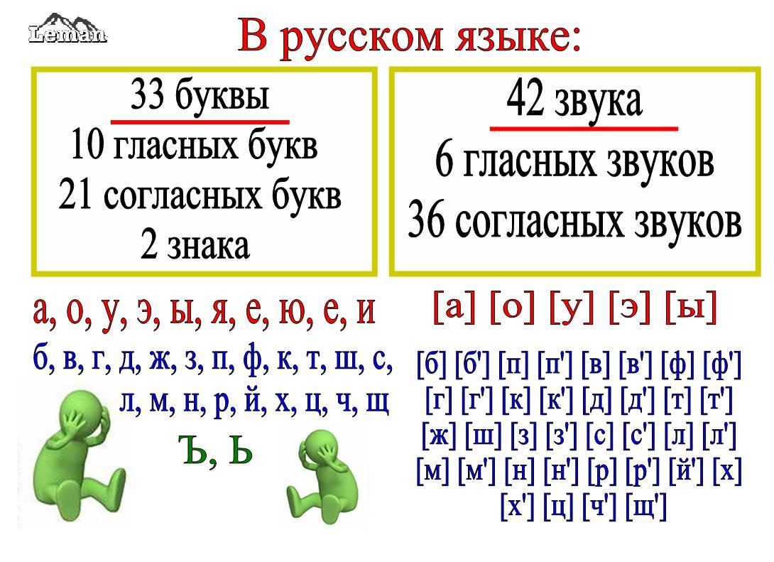 Звук - это единица любой устной речи.  На обычном письме звуки значатся буквами.  Звук сам по себе не несёт в себе...